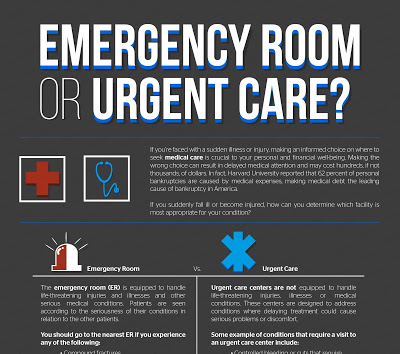 Rules for Deciding Between the ER and Urgent Care