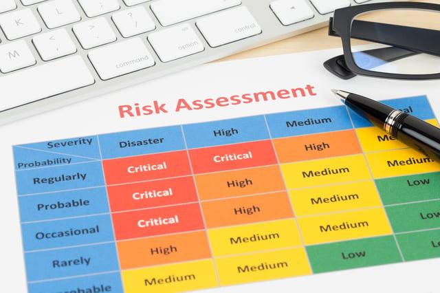 Risk Assessmant.jpg